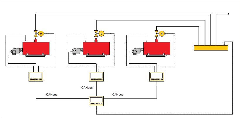 Типовая принципиальная схема каскадного управления паровыми котлами в составе паровой котельной