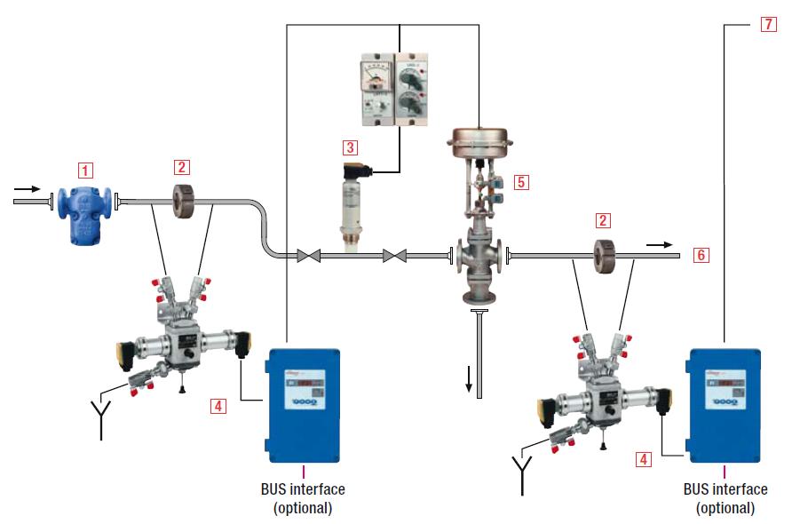 Система мониторинга качества возвратного конденсата в тракт парового котла